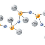 Sơ lược về cấu trúc phân tử Silicone